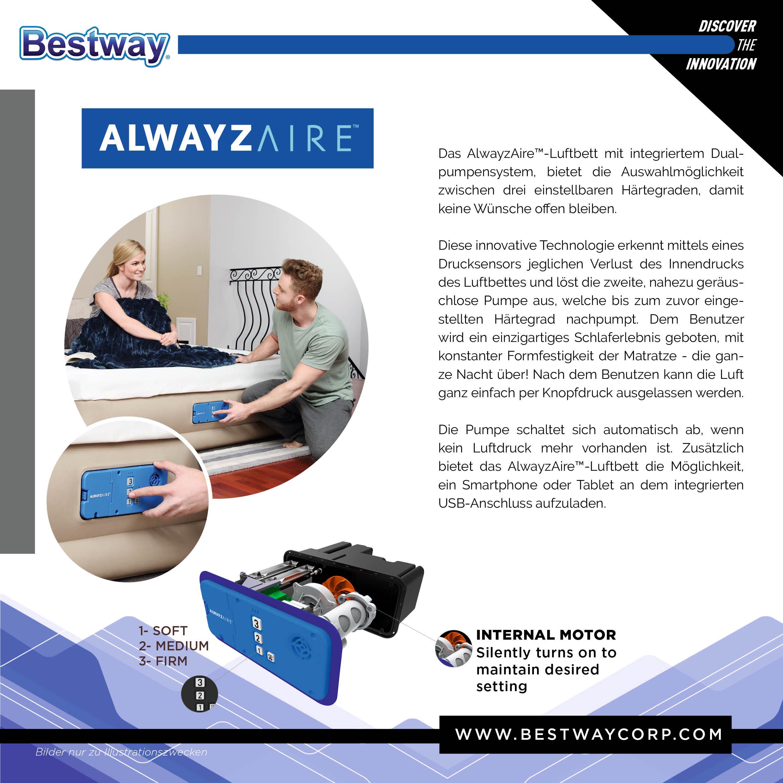 AlwayzAire_ComfortChoice_DE