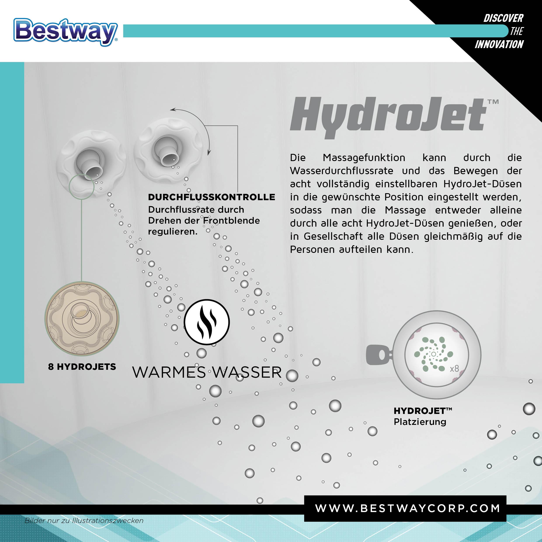 HydroJet_DEjSA1JVNKiA1Ck